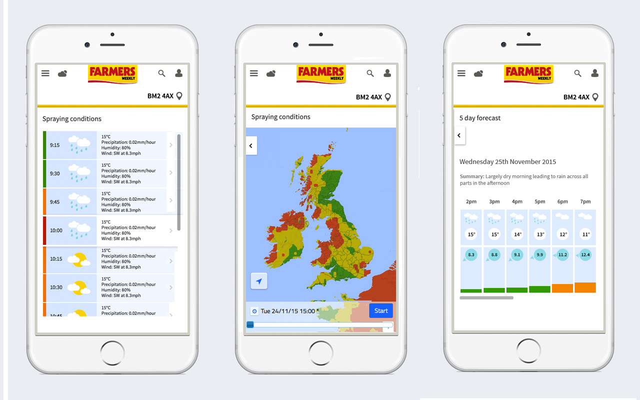 Farmers Weekly weather app